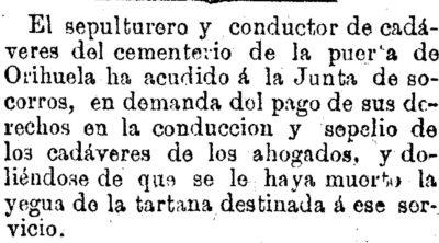 Fuente: La Paz de Murcia. 8 de noviembre de 1879, p. 1.